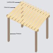 construction d'une pergola en bois