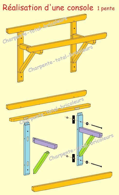 fabriquer marquise bois